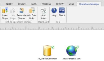 SCOM Visio Dashboardların Sharepoint Üzerinde Yayınlanması