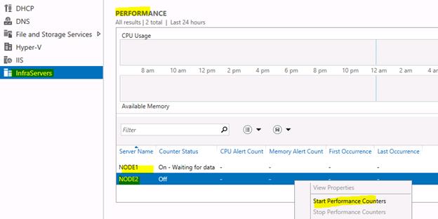 Server 2012 Server Manager Nasıl Kullanılır