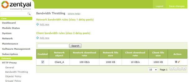 Zentyal Bandwidth Yönetimi