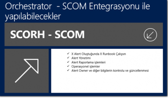 Orchestrator Operation Manager Integration Pack Kurulumu