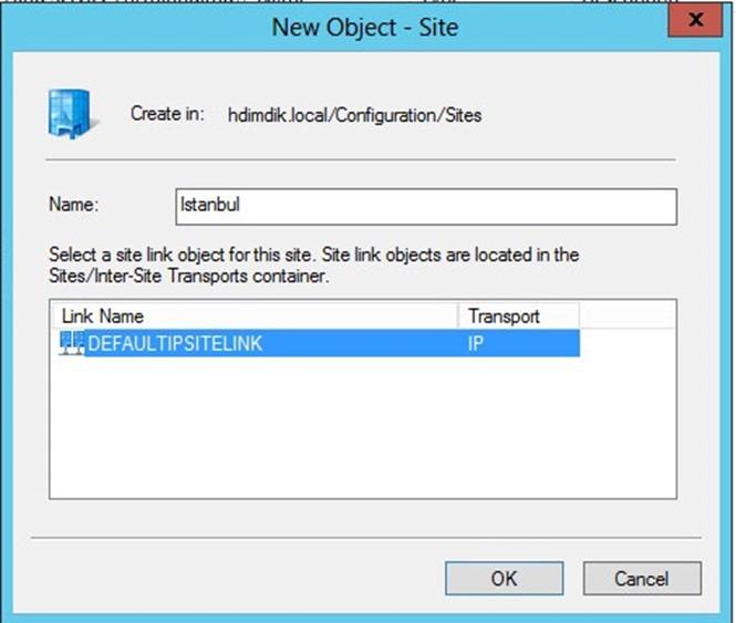 how to use telnet server 2012