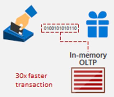 sql server 2014 in-memory oltp pdf