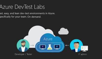 Azure DevTest Labs içerisindeki Tüm Lab'larda Managed Disk Desteği Geldi