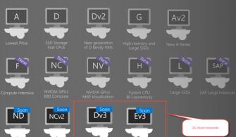 Yeni Dv3 ve Ev3 VM Boyutlarını Tanıyalım