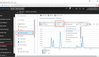 Azure Monitor'teki Metricler (önizleme) Olarak Yayında
