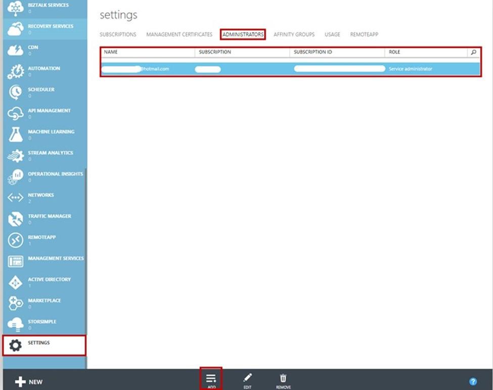 Azure Classic Portal Kapanıyor
