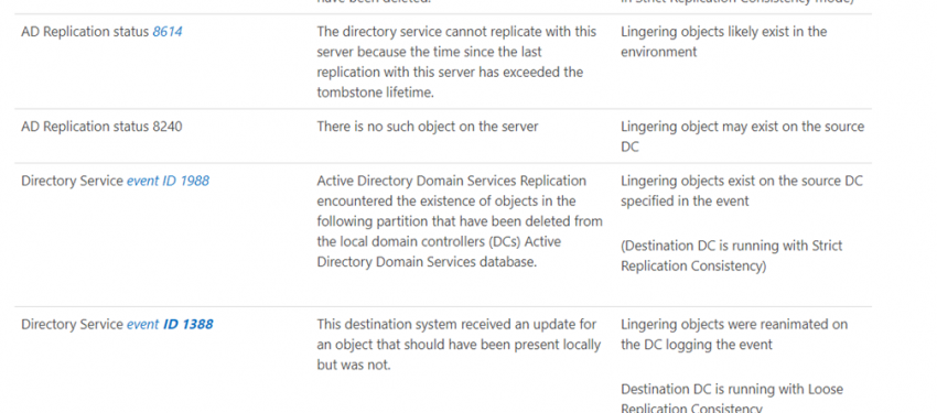Lingering Object Liquidator Tool ve Active Directory Domain Services Replication Hatasının Çözümü (Event ID 1988)