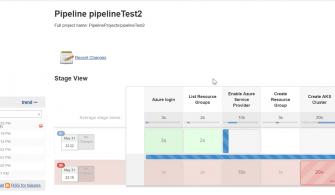 Jenkins Pipeline ile AKS Cluster Oluşturmak