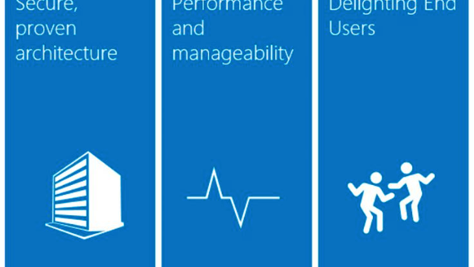 Exchange Server 2019 Preview Yenilikleri ve Kurulumu
