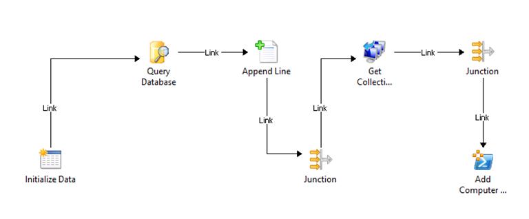 Kullanılmayan Programların Client Makinelerden Otomatik olarak Kaldırılması Bölüm-2
