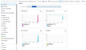 Yazılım Geliştiriciler için Azure: Application Insights – Bölüm 1