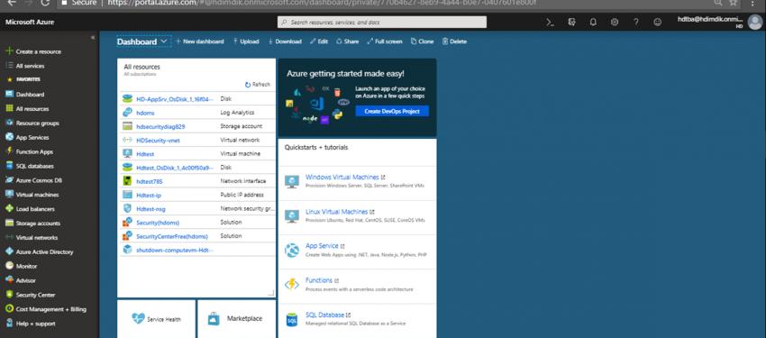 Microsoft Azure Time Bound Access Nedir?