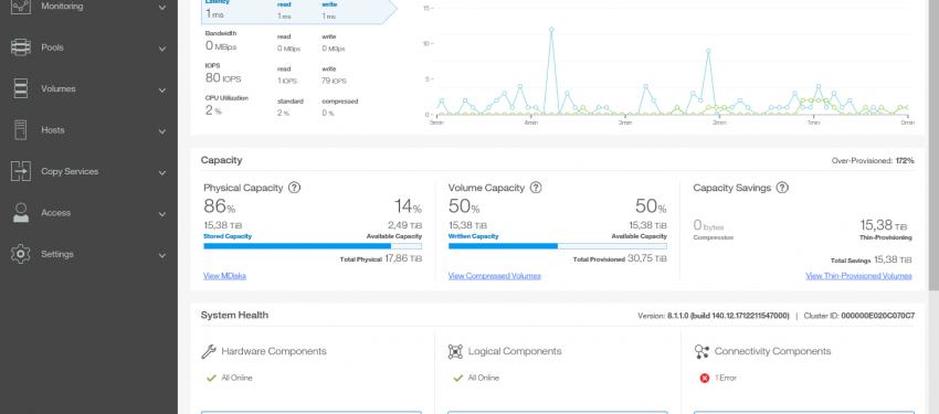 IBM Storwize V5030 System Update Test