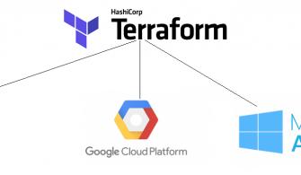 Terraform ile Azure VM Provisioning Bölüm-1 Terraform'u Tanıyalım