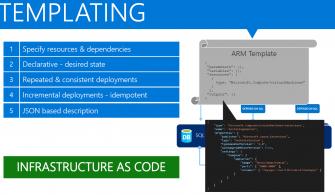 Visual Studio Code kullanılarak Azure Resource Manager şablonları oluşturma