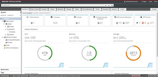 Red Hat Enterprise Virtualization Nedir? RHV üzerinde ISO image Kullanarak OS Kurulumu Nasıl Olur?
