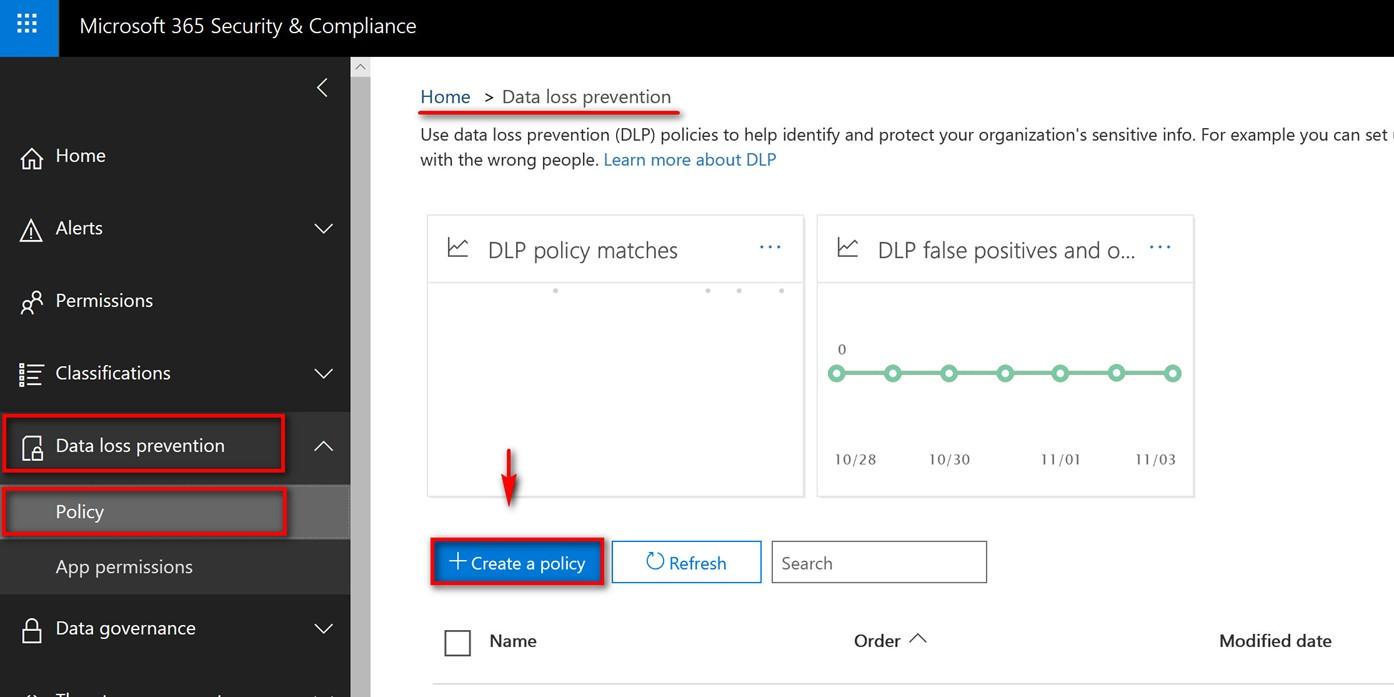 Office 365 DLP Nedir? Part-1