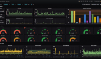 Grafana,Telegraf ve InfluxDB kullanarak – Vmware Performans ve Kapasite Raporlama