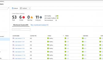 Container'lar için Azure Monitor Genel Kullanımda