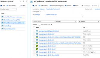 Yazılım Geliştiriciler için Azure: Azure Kubernetes Service (AKS) – Bölüm 1
