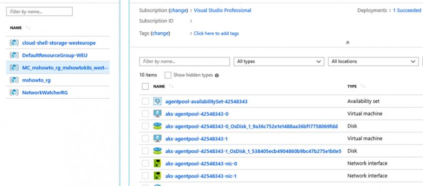 Yazılım Geliştiriciler için Azure: Azure Kubernetes Service (AKS