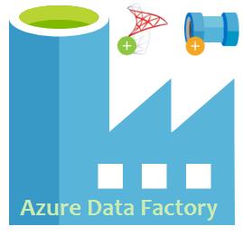 Azure Data Factory Nedir ?