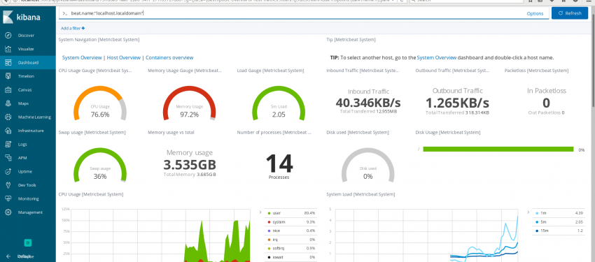 CentOS 7 Üzerinde Elasticsearch, Logstash, Kibana ve Metrics Kurulumu