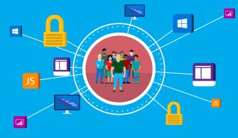 Azure DevOps Üzerinden On-Premises IIS Server Üzerine Web Sitesi Yayınlama