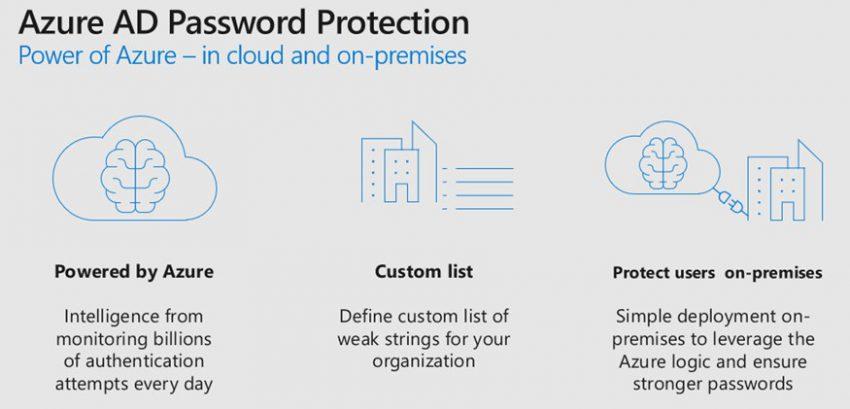 Azure AD Password Protection Nedir? Nasıl Yapılandırılır?