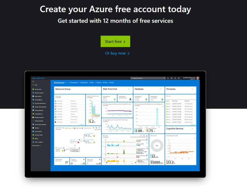 Ücretsiz Azure Hesabı ile Neler Yapabilirsiniz?