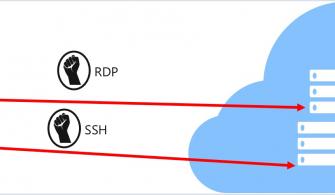 Azure Just-In-Time Access Nedir ve Nasıl Yapılandırılır?