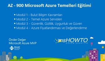 AZ-900 Microsoft Azure Fundamentals Sertifika Sınavına Hazırlık Eğitimi – Modül 4