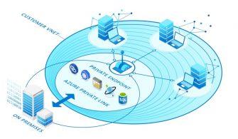 Azure Private Link Nedir? Nasıl Kullanılır?