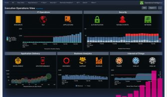 home-column-real-time-dashboard