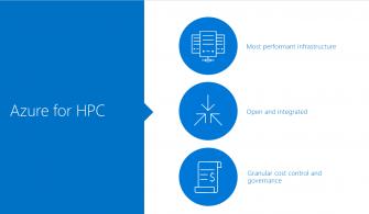 HPC İş Yükleri için Yeni H Serisi Azure VM'ler Önizlemede