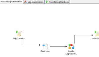System Center Orchestrator ile Execute Powershell Script Kullanarak Çoklu Makineler için Otomasyon