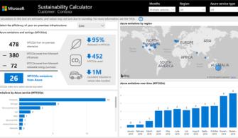Microsoft Sustainability Calculator Nedir?