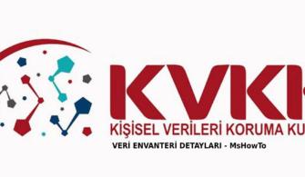 KVKK Veri Envanteri Tablosu Detayları – KVKK Yazı Dizisi Bölüm 3