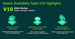 Biliyor muydunuz: Veeam Availability Suitev10 Yenilikleri