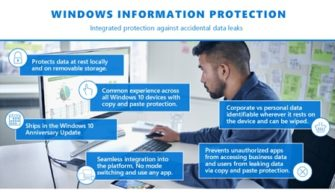 Windows Information Protection Nedir?