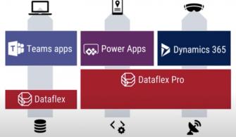 5N1K: Microsoft Dataflex
