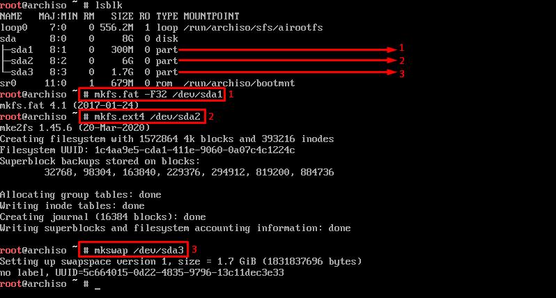 Arch Linux Disklerin Biçimlendirilmesi