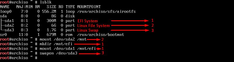 arch linux üzerinde disklerin bağlanması işlemleri